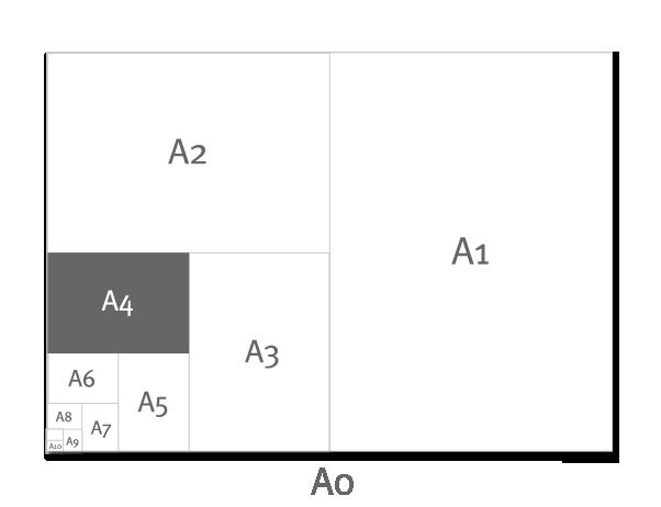 Schaubild DIN-Formate