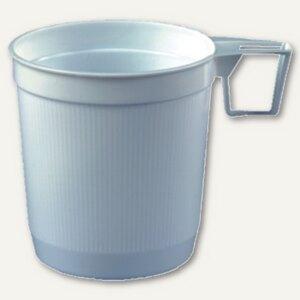 Artikelbild: Kaffeetassen