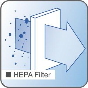 Artikelbild: Filterbox für den Design-Luftreiniger RL-500