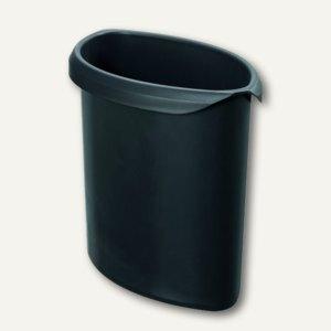 Abfalleinsatz
