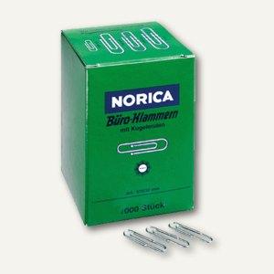 NORICA Briefklammern